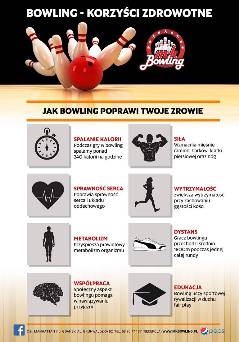 Bowling - korzyści zdrowotne